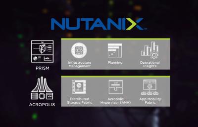 Nutanix Acropolis Prism